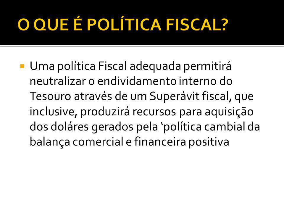 O QUE É POLÍTICA FISCAL