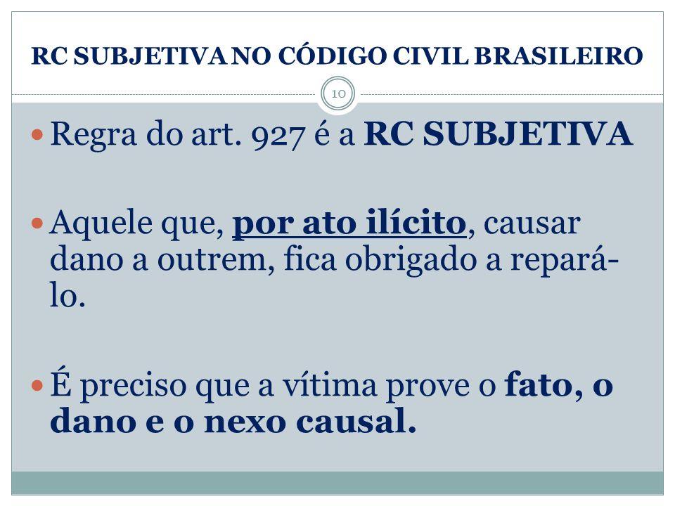 RC SUBJETIVA NO CÓDIGO CIVIL BRASILEIRO