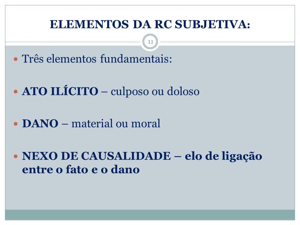 ELEMENTOS DA RC SUBJETIVA:
