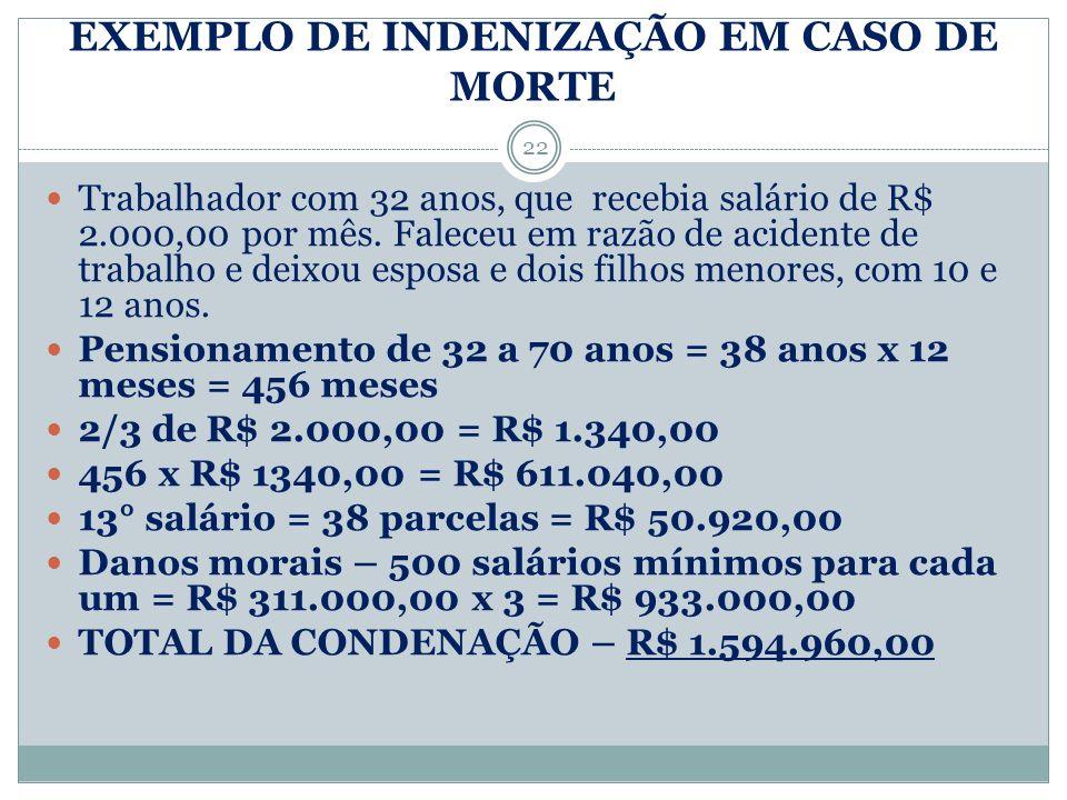 EXEMPLO DE INDENIZAÇÃO EM CASO DE MORTE