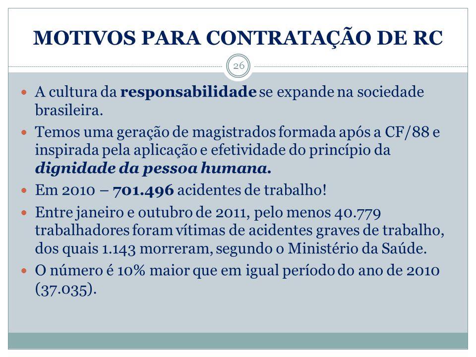 MOTIVOS PARA CONTRATAÇÃO DE RC
