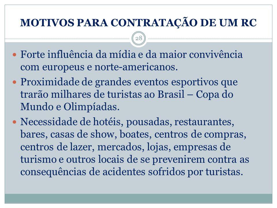 MOTIVOS PARA CONTRATAÇÃO DE UM RC