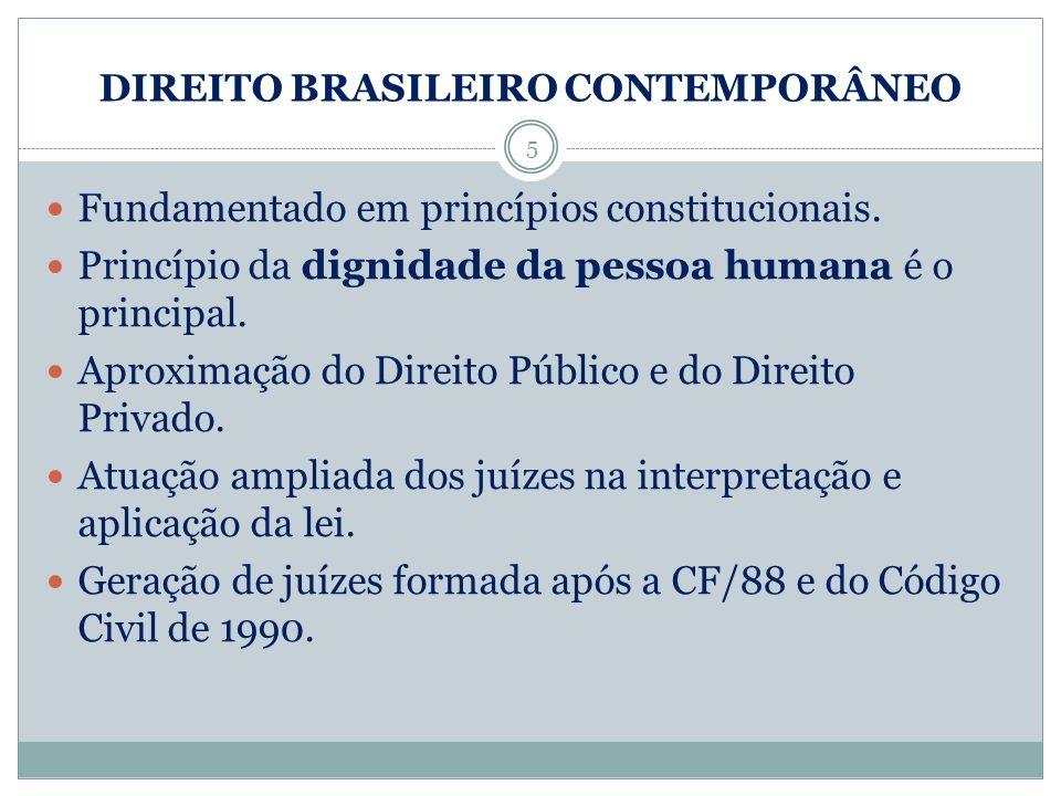 DIREITO BRASILEIRO CONTEMPORÂNEO