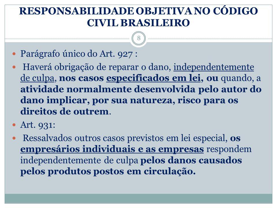 RESPONSABILIDADE OBJETIVA NO CÓDIGO CIVIL BRASILEIRO