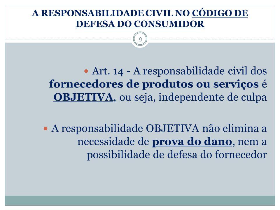 A RESPONSABILIDADE CIVIL NO CÓDIGO DE DEFESA DO CONSUMIDOR
