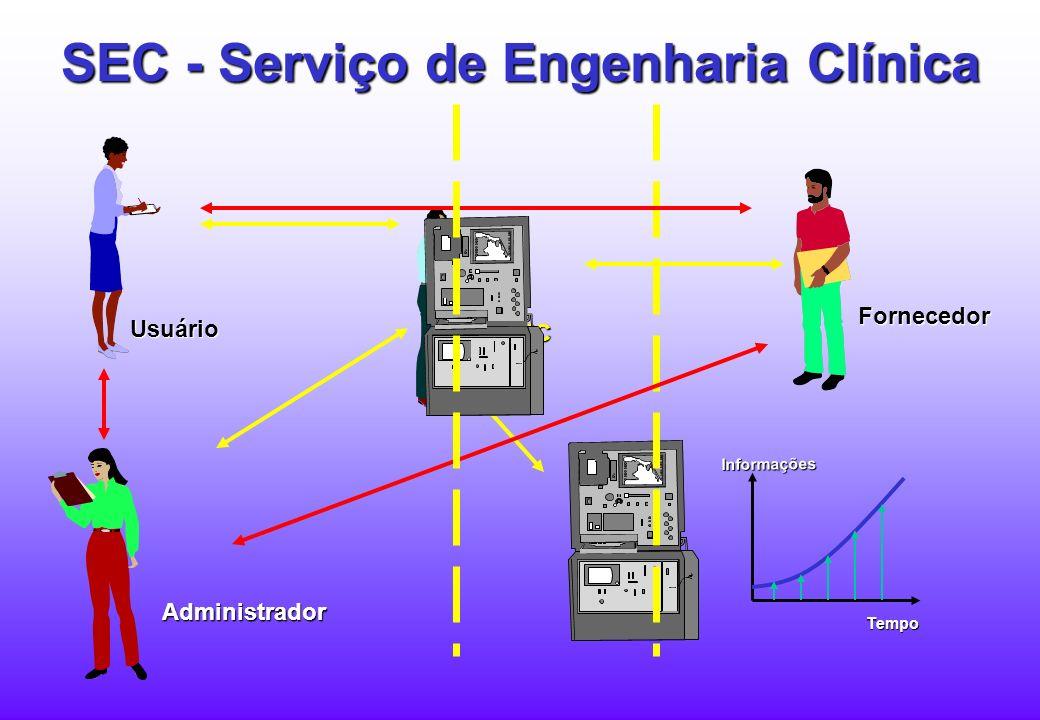 SEC - Serviço de Engenharia Clínica
