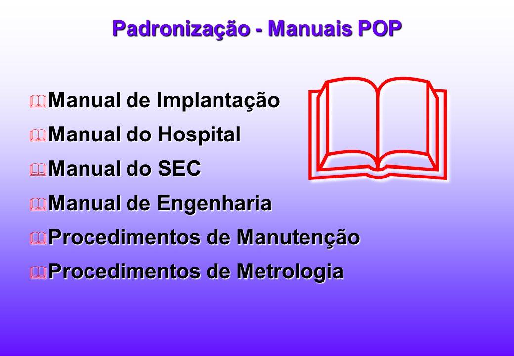 Padronização - Manuais POP