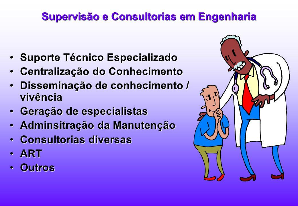Supervisão e Consultorias em Engenharia