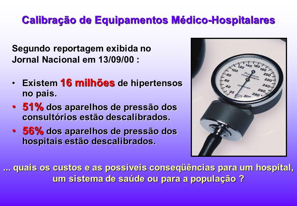 Calibração de Equipamentos Médico-Hospitalares