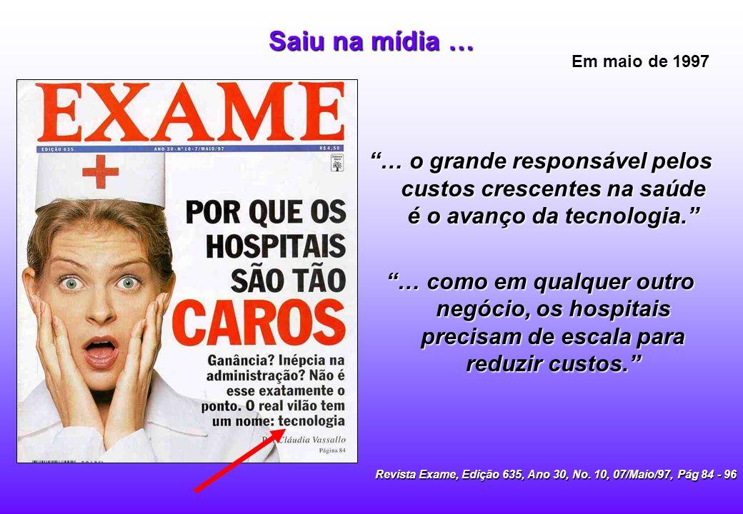 Saiu na mídia … Em maio de 1997. … o grande responsável pelos custos crescentes na saúde é o avanço da tecnologia.