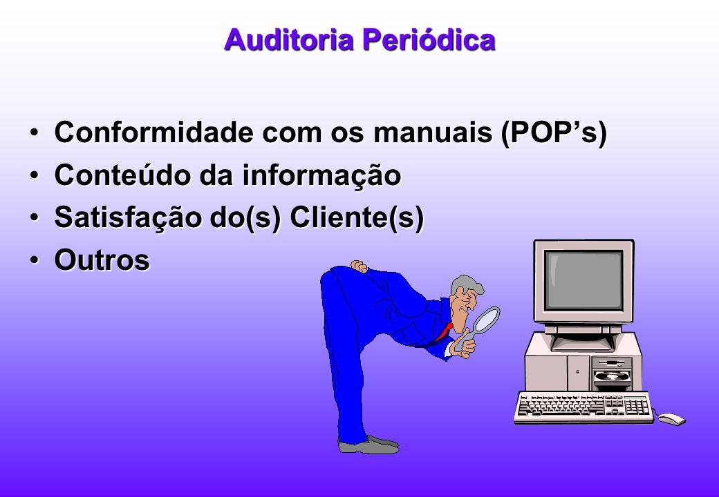 Auditoria Periódica Conformidade com os manuais (POP's) Conteúdo da informação. Satisfação do(s) Cliente(s)