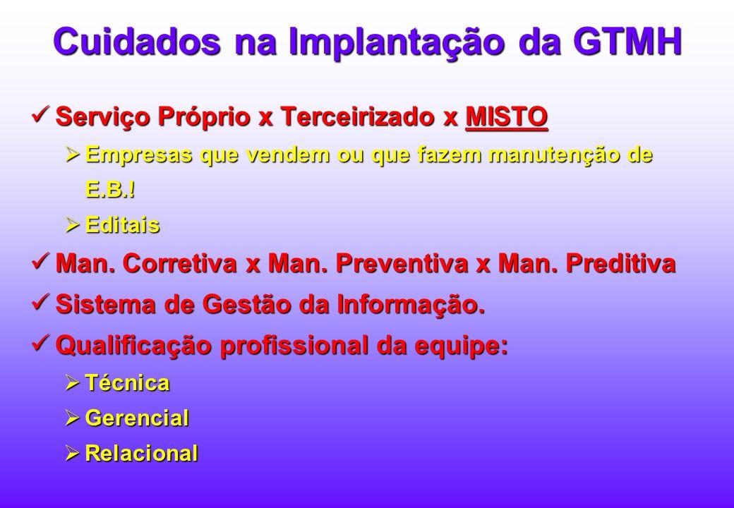 Cuidados na Implantação da GTMH