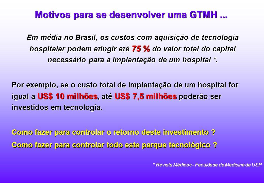 Motivos para se desenvolver uma GTMH ...