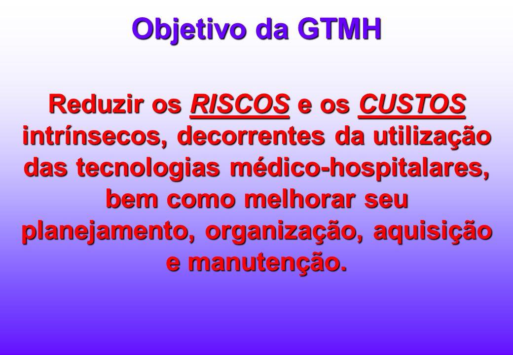 Objetivo da GTMH