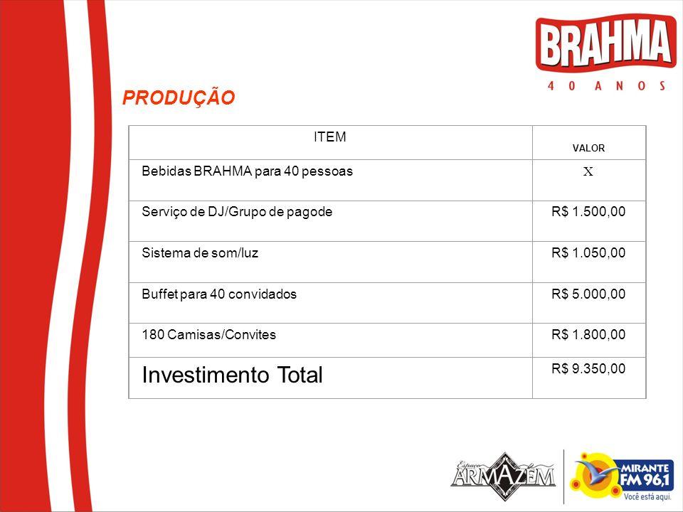 Investimento Total PRODUÇÃO ITEM Bebidas BRAHMA para 40 pessoas X