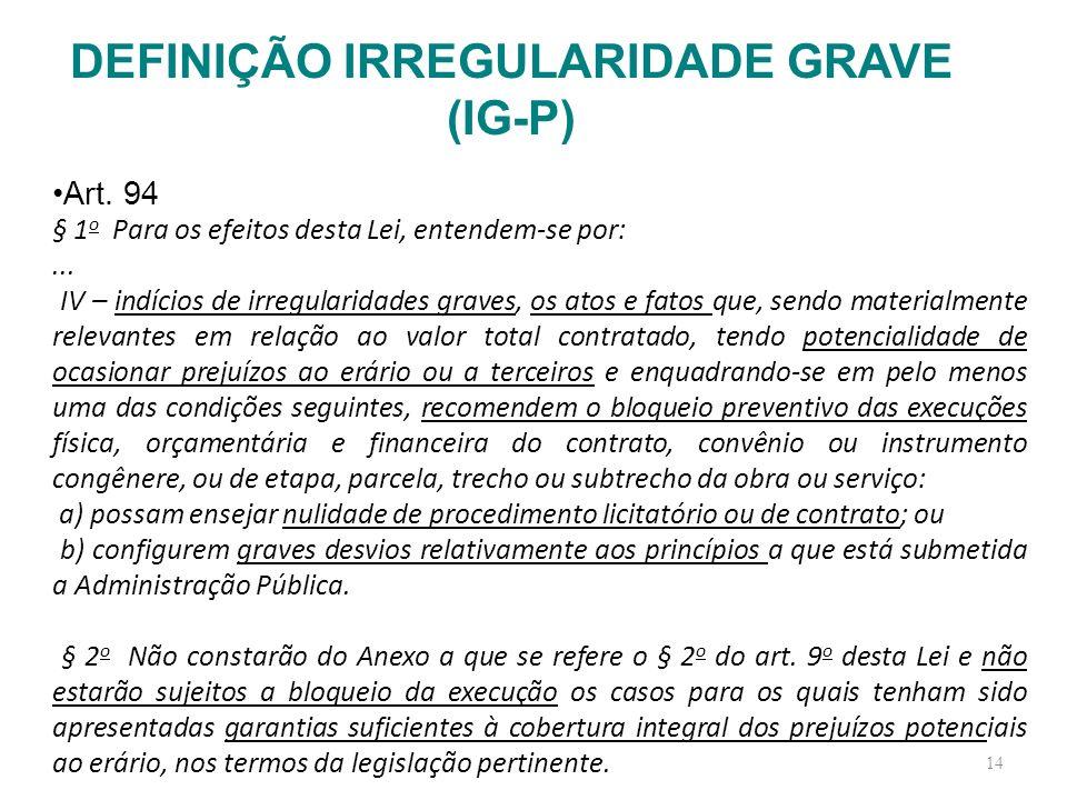 DEFINIÇÃO IRREGULARIDADE GRAVE (IG-P)