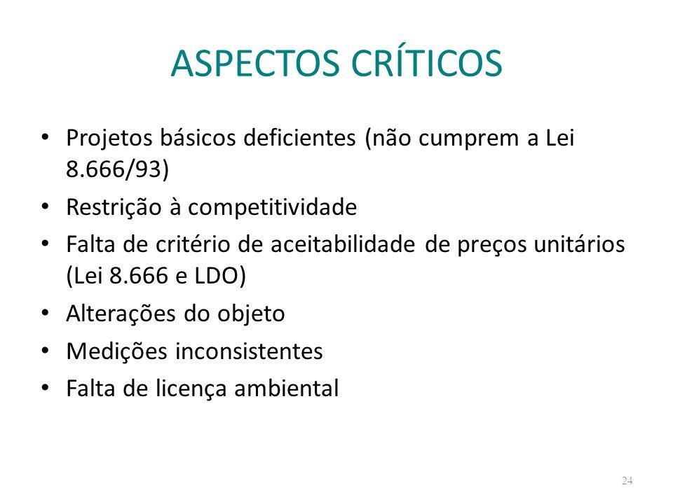 ASPECTOS CRÍTICOS Projetos básicos deficientes (não cumprem a Lei 8.666/93) Restrição à competitividade.