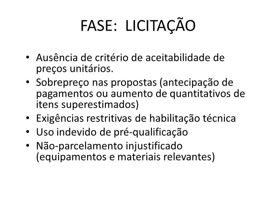 FASE: LICITAÇÃO Ausência de critério de aceitabilidade de preços unitários.