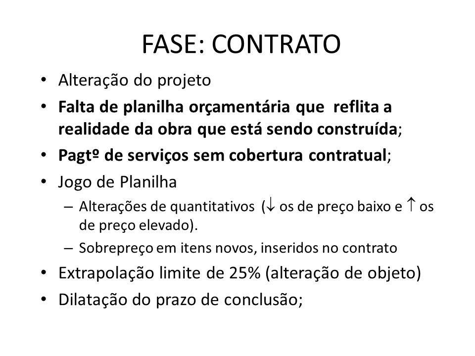 FASE: CONTRATO Alteração do projeto