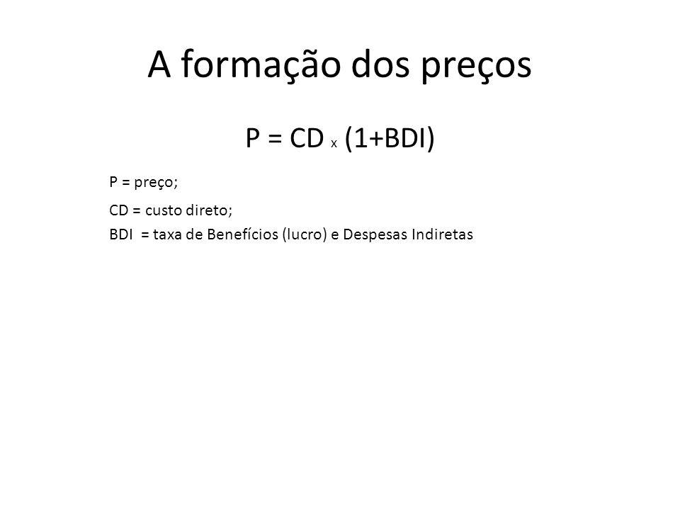 A formação dos preços P = CD x (1+BDI) P = preço; CD = custo direto;