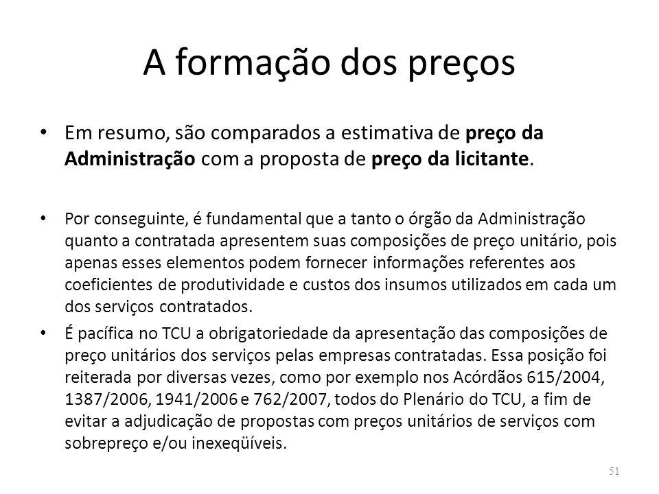 A formação dos preços Em resumo, são comparados a estimativa de preço da Administração com a proposta de preço da licitante.