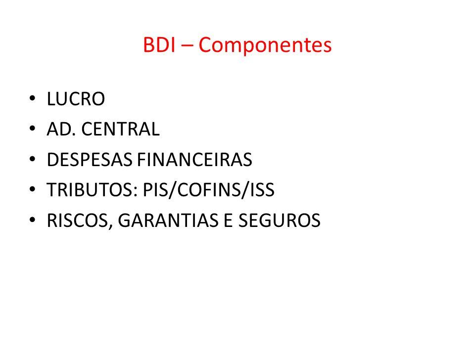 BDI – Componentes LUCRO AD. CENTRAL DESPESAS FINANCEIRAS