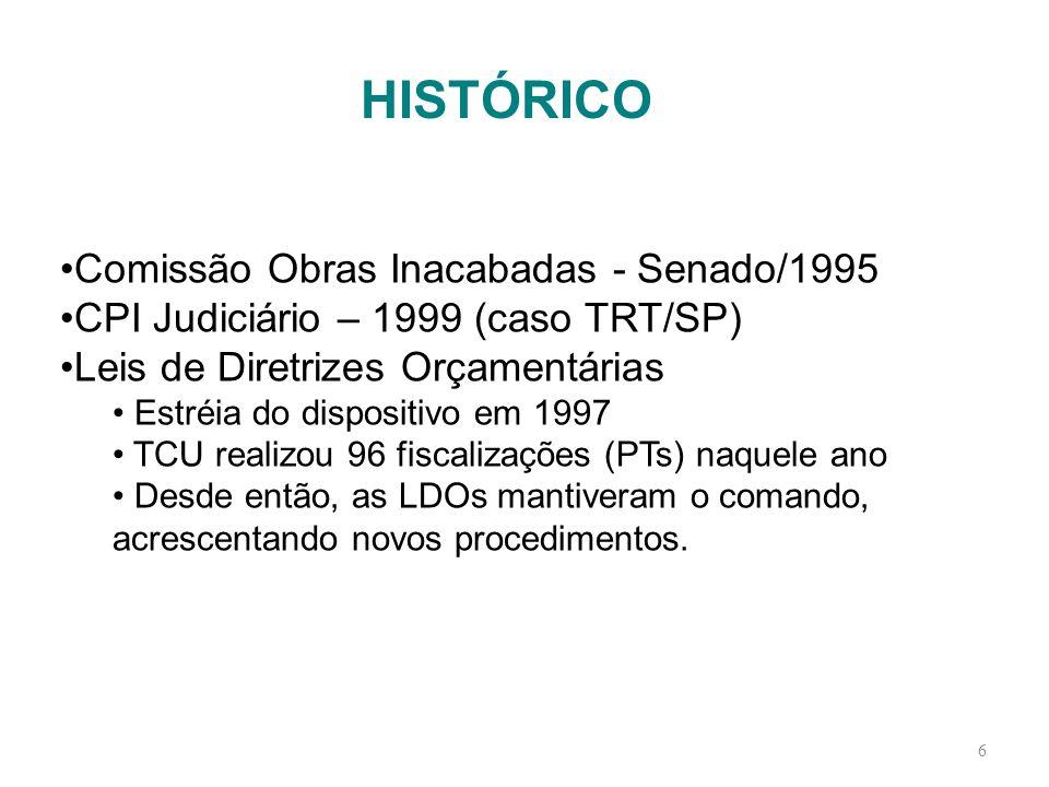 HISTÓRICO Comissão Obras Inacabadas - Senado/1995
