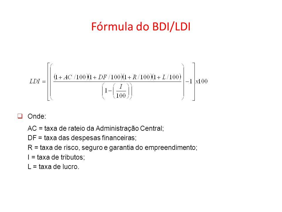 Fórmula do BDI/LDI Onde: AC = taxa de rateio da Administração Central;