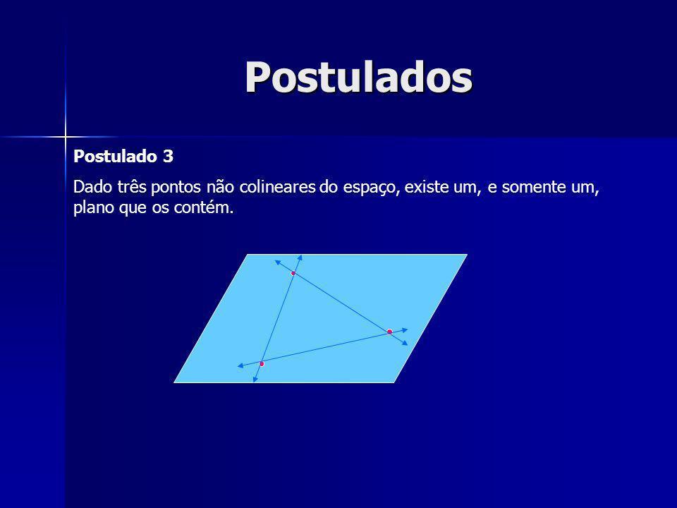 Postulados Postulado 3.