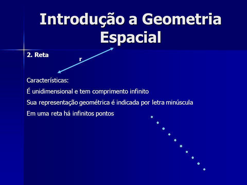 Introdução a Geometria Espacial