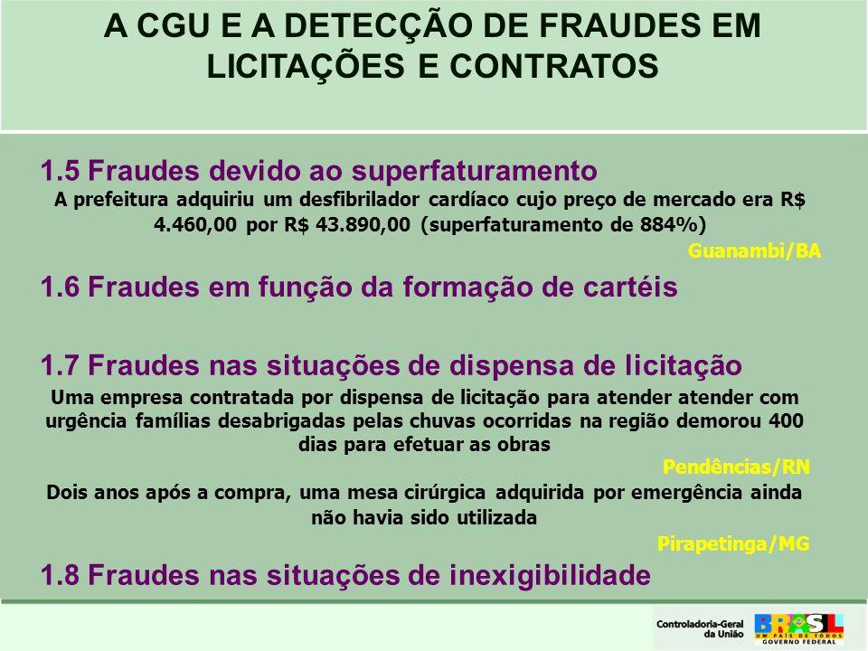1.5 Fraudes devido ao superfaturamento