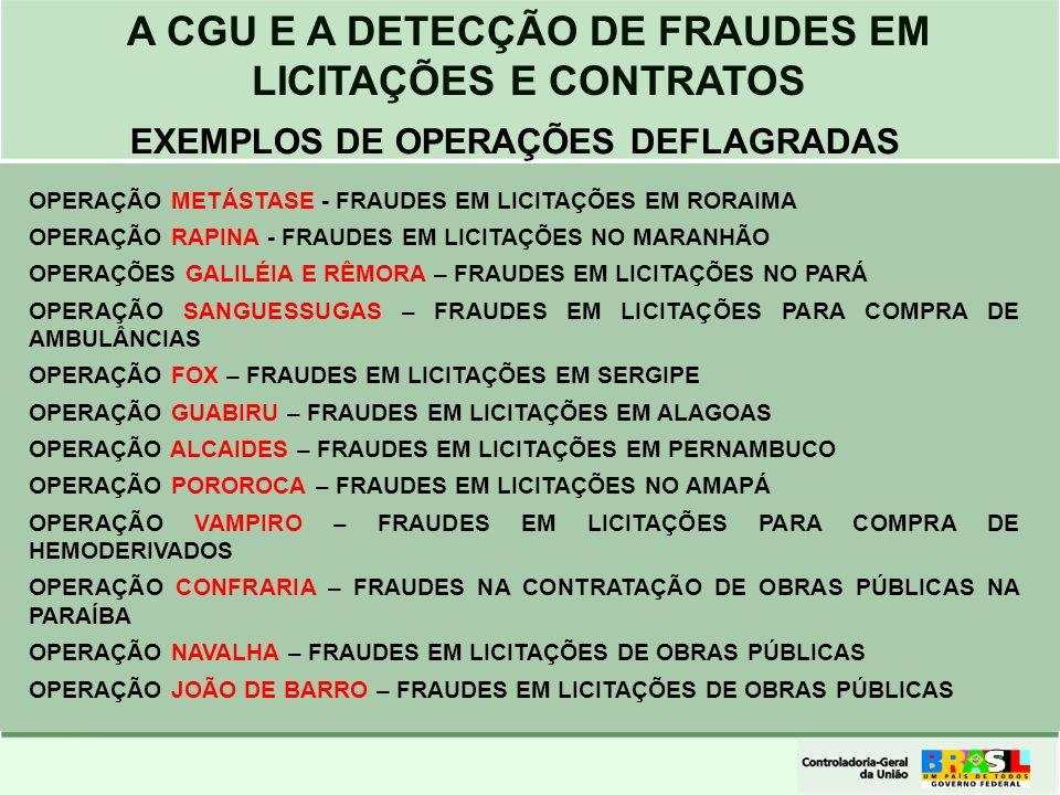 EXEMPLOS DE OPERAÇÕES DEFLAGRADAS
