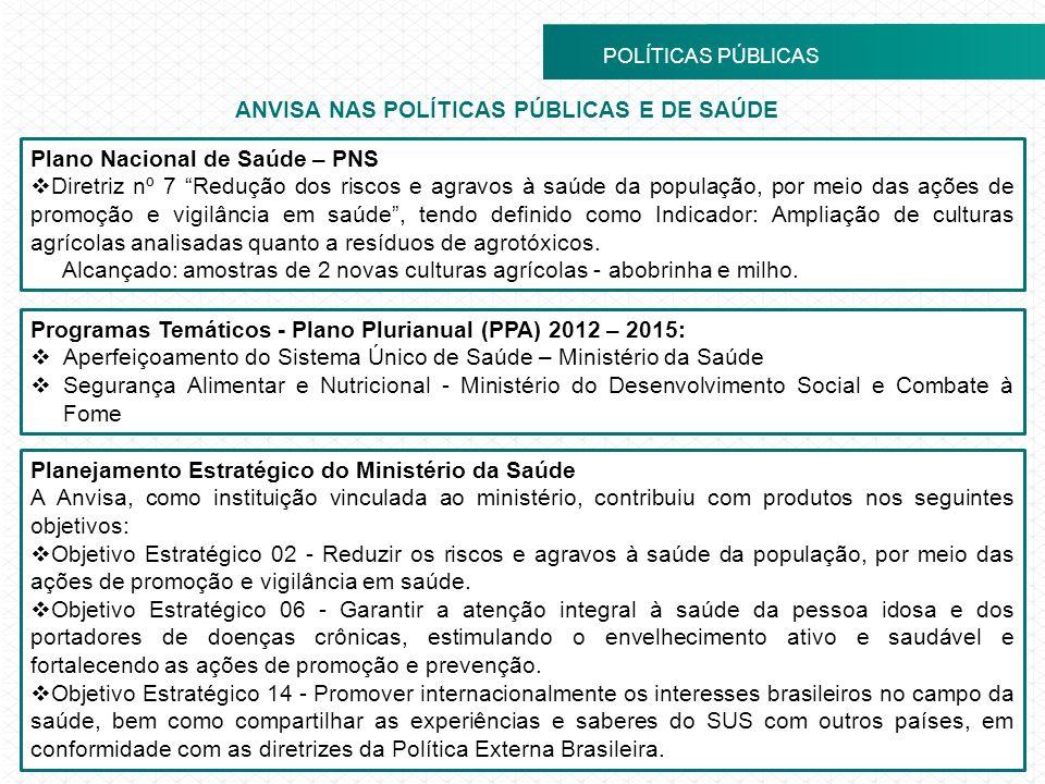 ANVISA NAS POLÍTICAS PÚBLICAS E DE SAÚDE