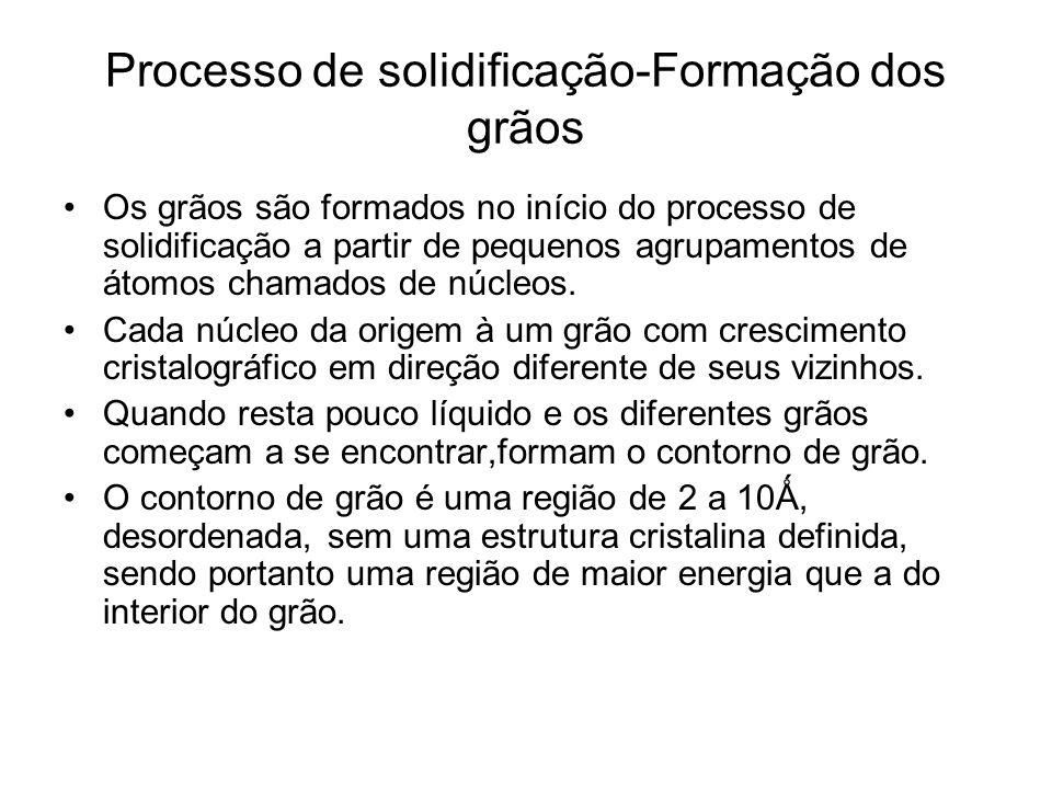 Processo de solidificação-Formação dos grãos