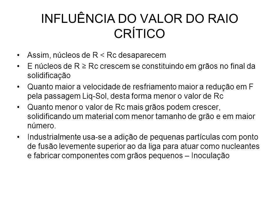 INFLUÊNCIA DO VALOR DO RAIO CRÍTICO