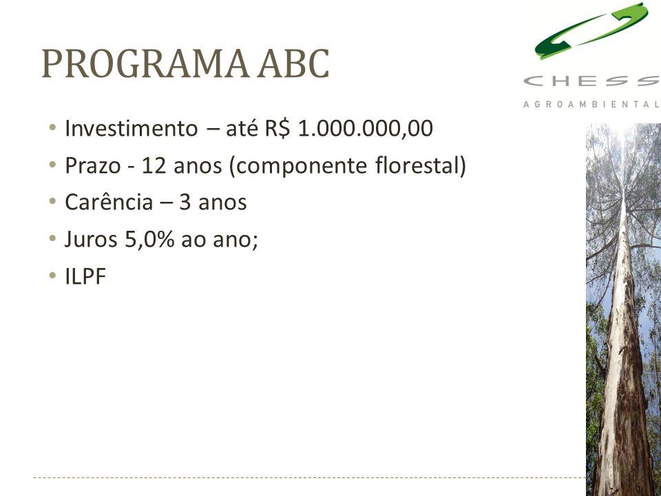 PROGRAMA ABC Investimento – até R$ 1.000.000,00