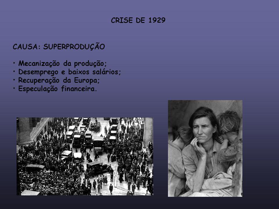CRISE DE 1929 CAUSA: SUPERPRODUÇÃO. Mecanização da produção; Desemprego e baixos salários; Recuperação da Europa;