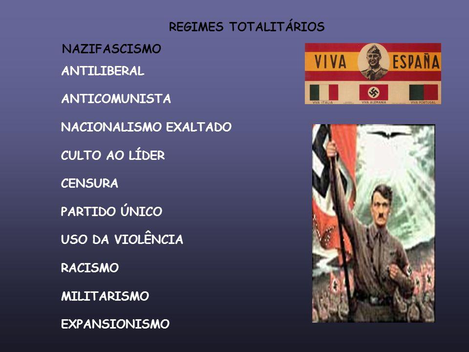 REGIMES TOTALITÁRIOS NAZIFASCISMO. ANTILIBERAL. ANTICOMUNISTA. NACIONALISMO EXALTADO. CULTO AO LÍDER.