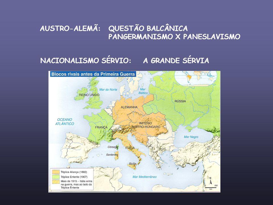 AUSTRO-ALEMÃ: QUESTÃO BALCÂNICA PANGERMANISMO X PANESLAVISMO NACIONALISMO SÉRVIO: A GRANDE SÉRVIA