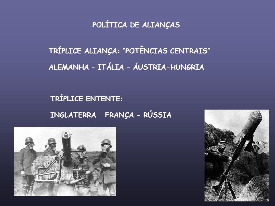 POLÍTICA DE ALIANÇAS TRÍPLICE ALIANÇA: POTÊNCIAS CENTRAIS ALEMANHA – ITÁLIA – ÁUSTRIA-HUNGRIA. TRÍPLICE ENTENTE: