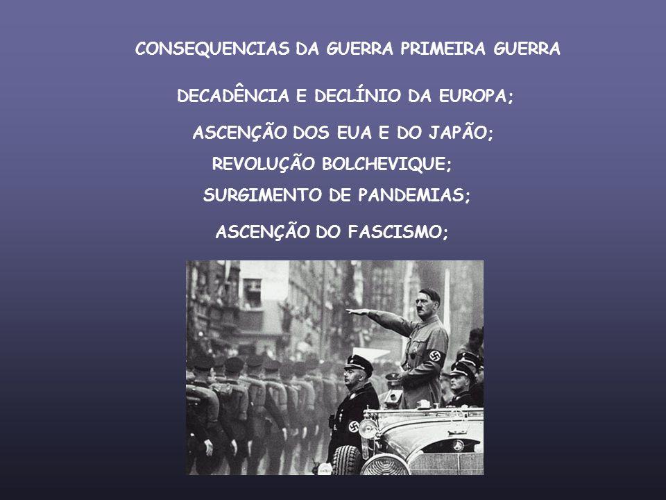 CONSEQUENCIAS DA GUERRA PRIMEIRA GUERRA