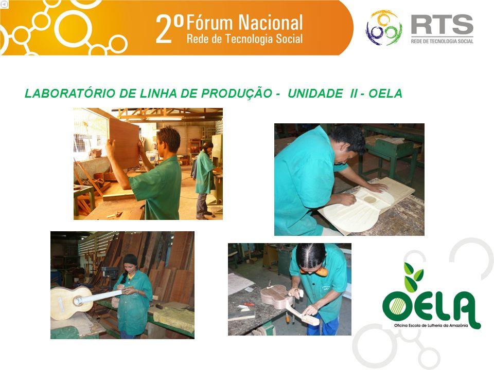 LABORATÓRIO DE LINHA DE PRODUÇÃO - UNIDADE II - OELA