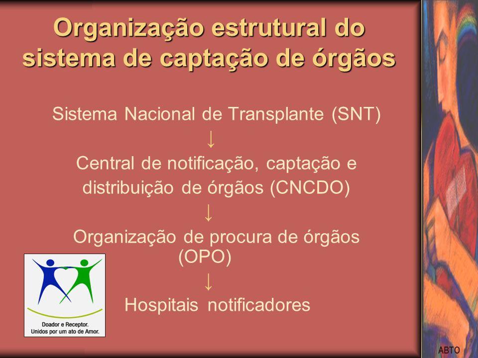 Organização estrutural do sistema de captação de órgãos