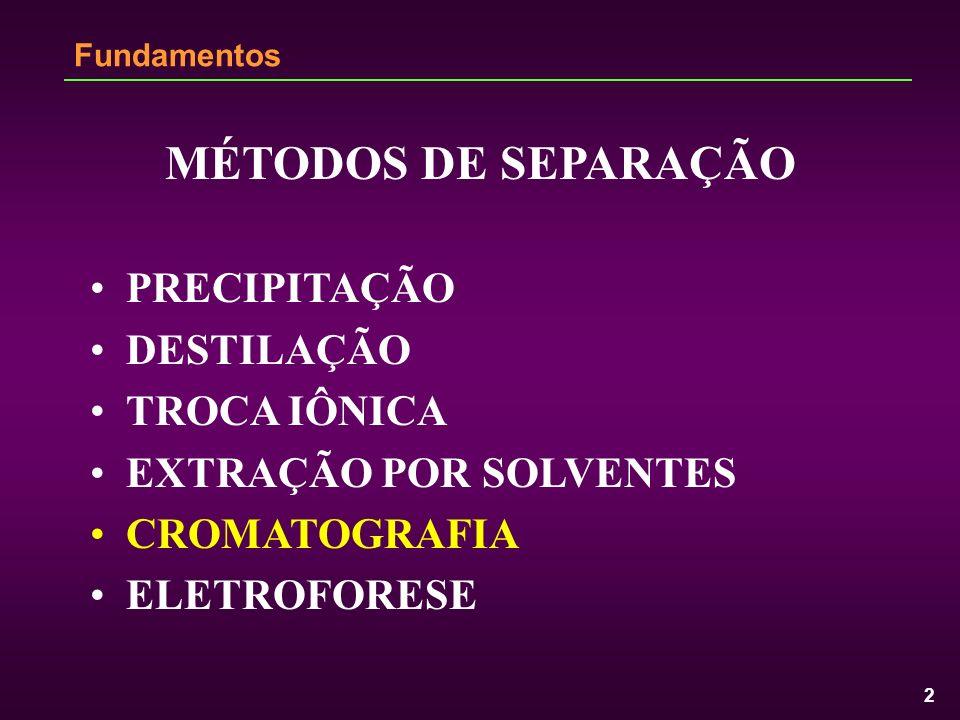 MÉTODOS DE SEPARAÇÃO PRECIPITAÇÃO DESTILAÇÃO TROCA IÔNICA