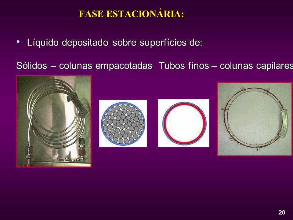 FASE ESTACIONÁRIA:Líquido depositado sobre superfícies de: Sólidos – colunas empacotadas.