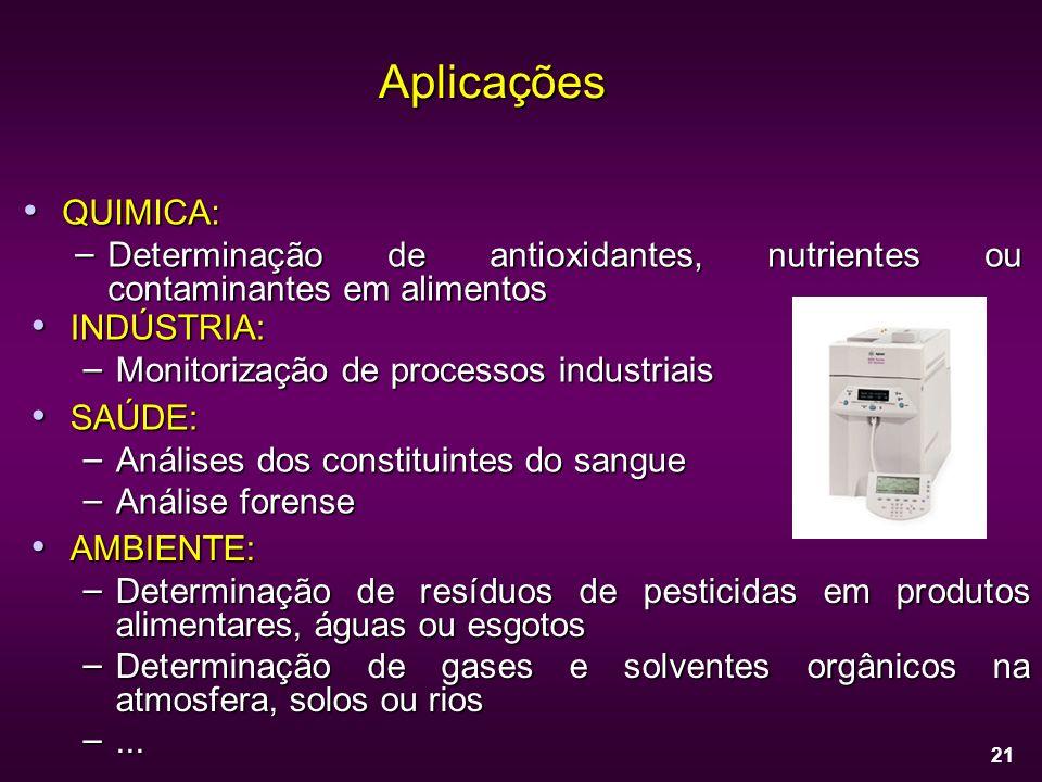 Aplicações QUIMICA: Determinação de antioxidantes, nutrientes ou contaminantes em alimentos. INDÚSTRIA: