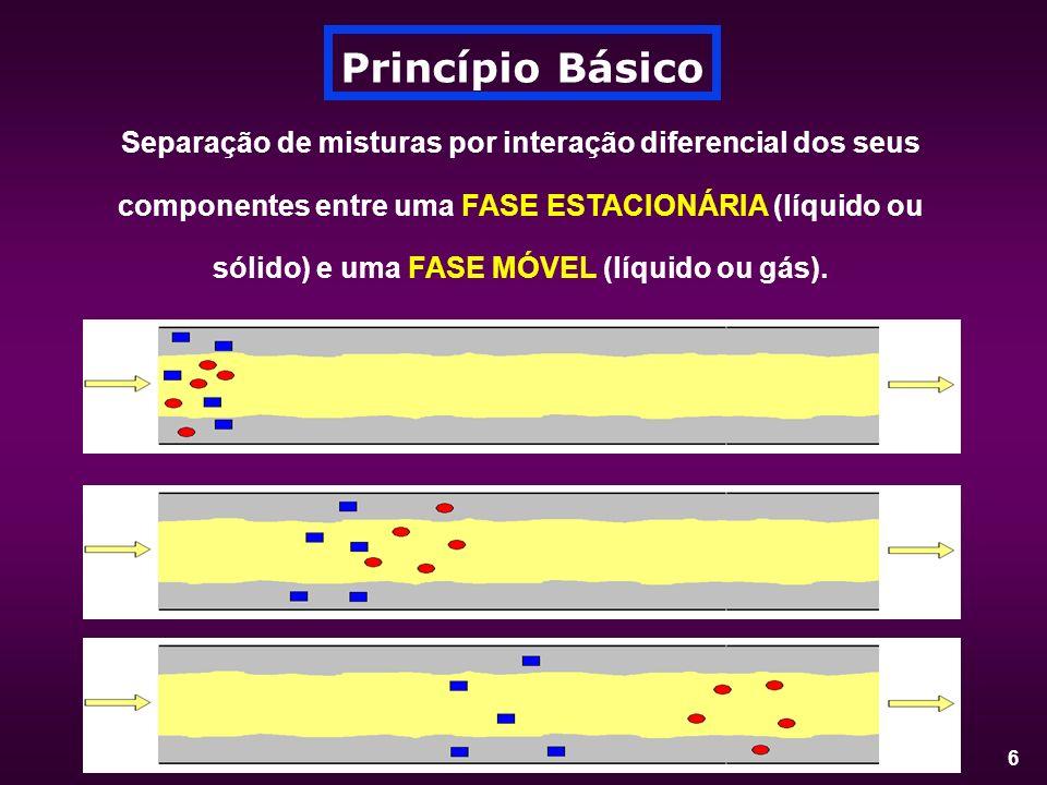 Princípio BásicoSeparação de misturas por interação diferencial dos seus. componentes entre uma FASE ESTACIONÁRIA (líquido ou.