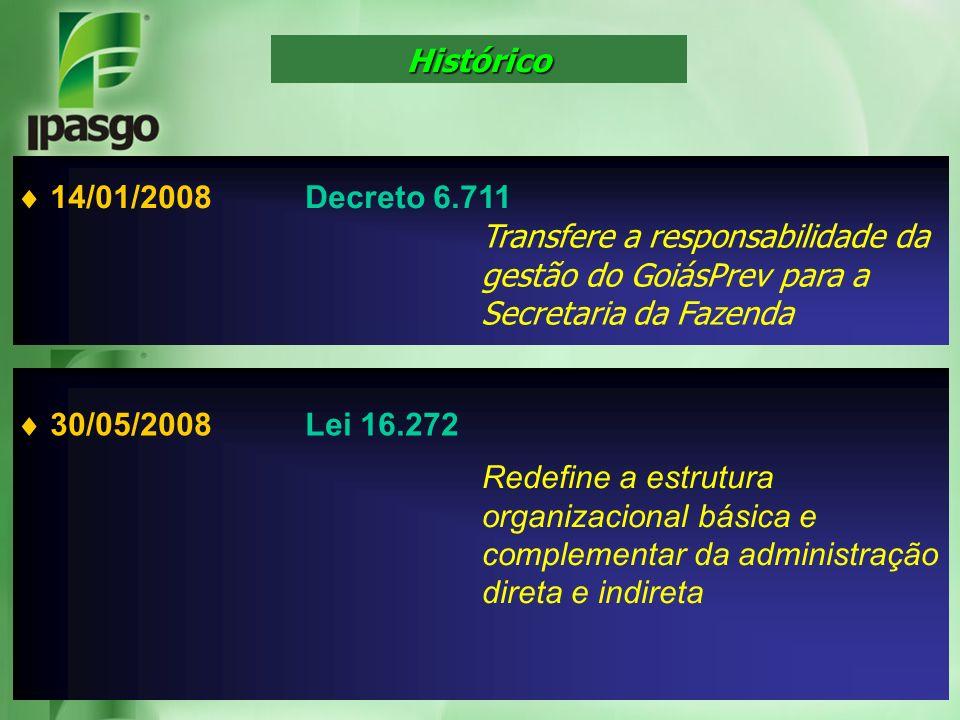 Histórico  14/01/2008 Decreto 6.711. Transfere a responsabilidade da. gestão do GoiásPrev para a.