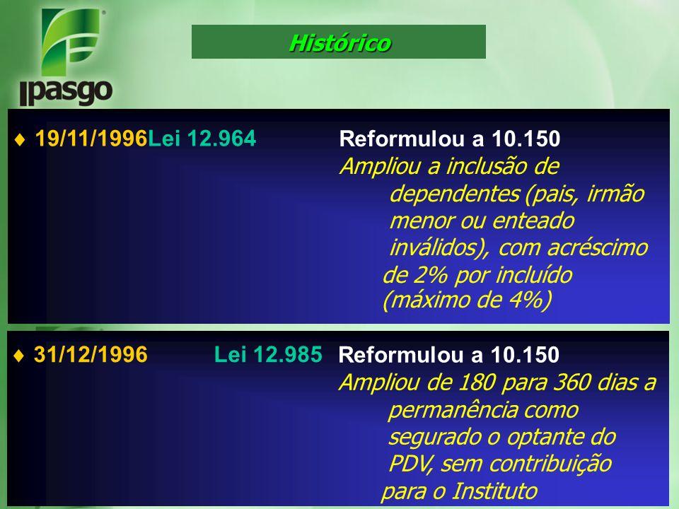 Histórico  19/11/1996 Lei 12.964. Reformulou a 10.150. Ampliou a inclusão de. dependentes (pais, irmão.