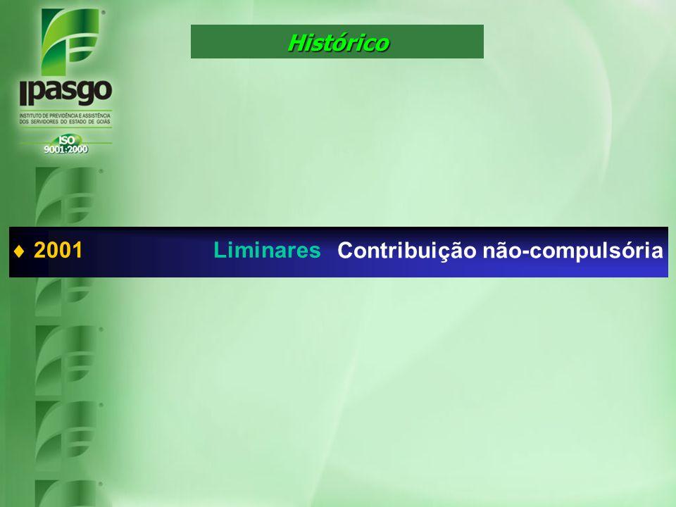 Histórico  2001 Liminares Contribuição não-compulsória